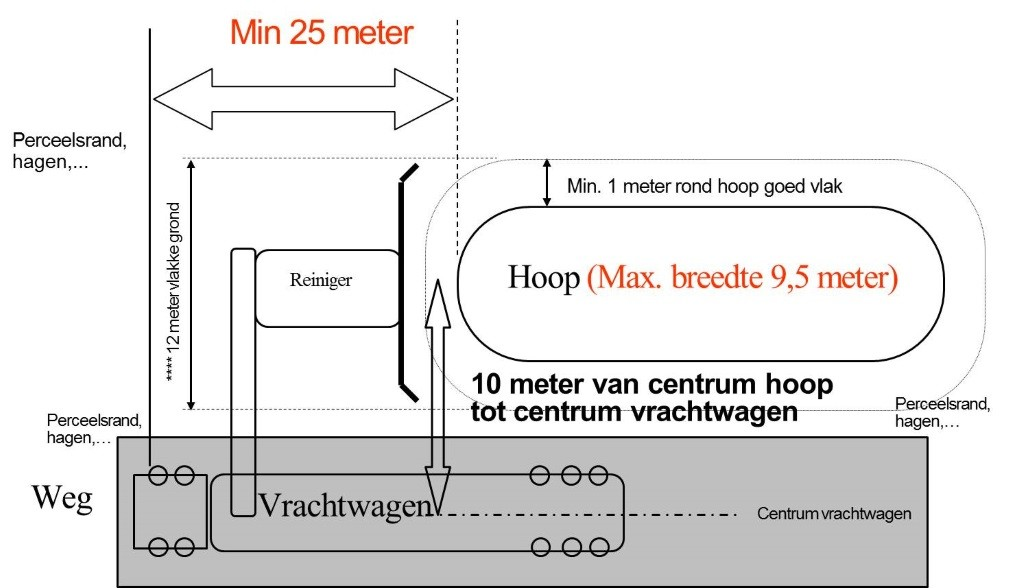 machine_10m_nl